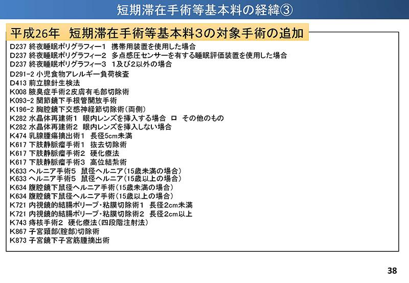 38_【入-1】入院分科会資料_20190919