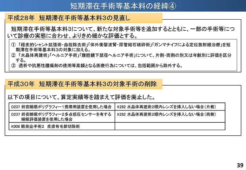 39_【入-1】入院分科会資料_2019091939_【入-1】入院分科会資料_20190919