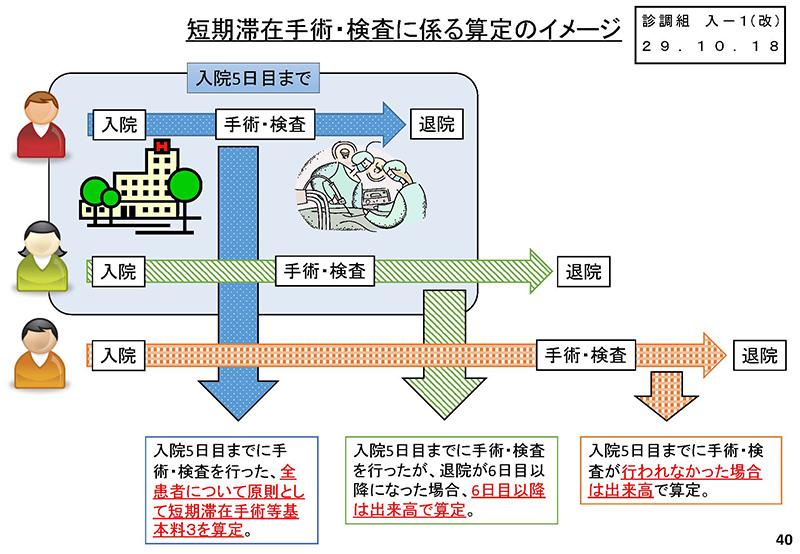40_【入-1】入院分科会資料_20190919