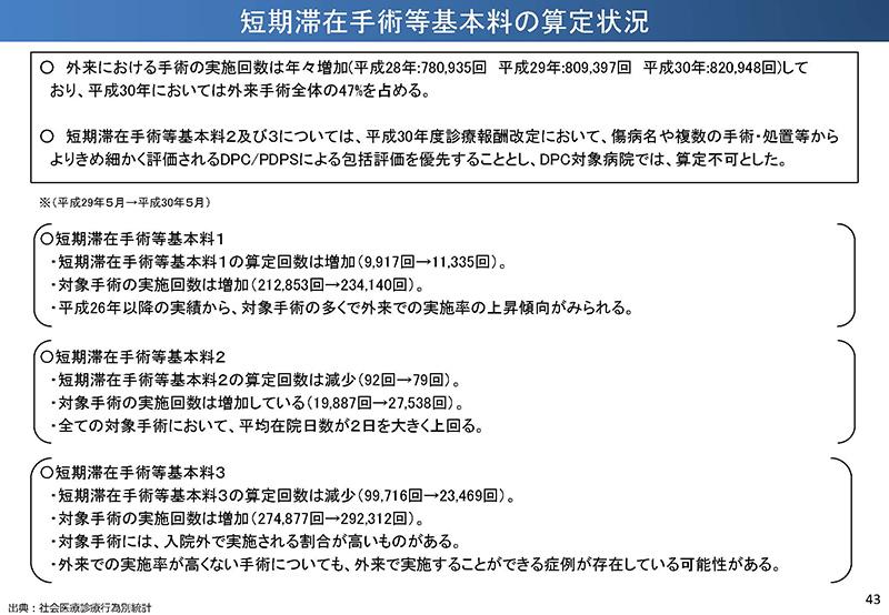 43_【入-1】入院分科会資料_20190919