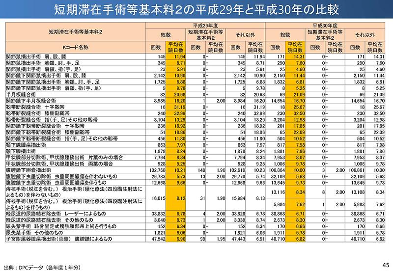 45_【入-1】入院分科会資料_20190919