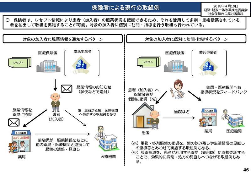 46_【中医協総会】個別事項(その1)_20190918