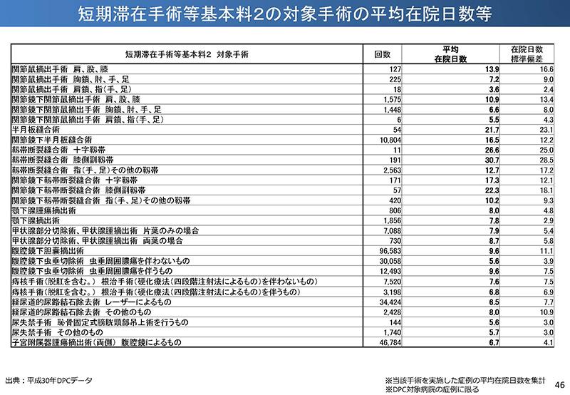 46_【入-1】入院分科会資料_20190919