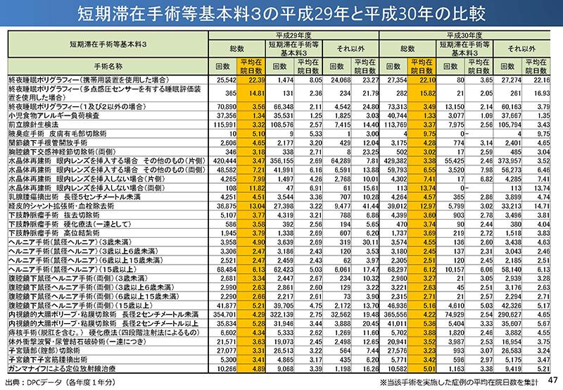 47_【入-1】入院分科会資料_20190919