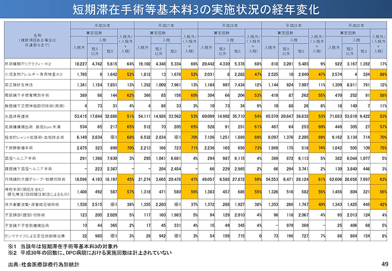 49_【入-1】入院分科会資料_20190919