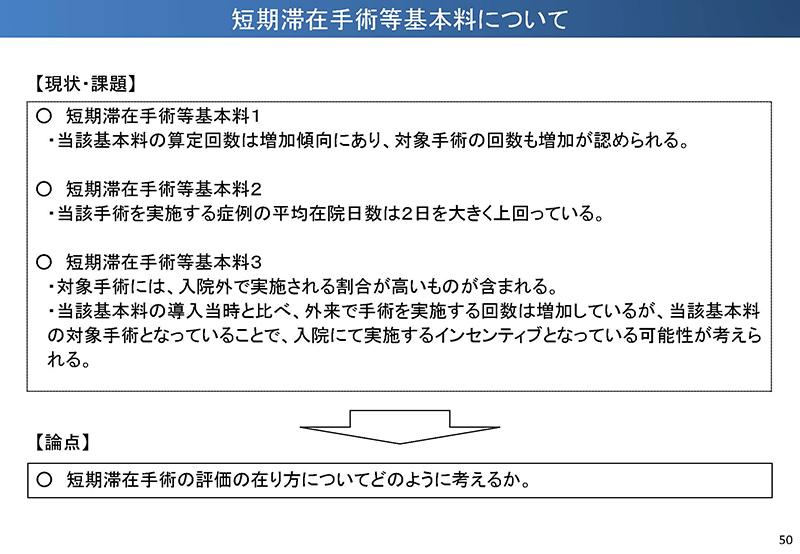 50_【入-1】入院分科会資料_20190919