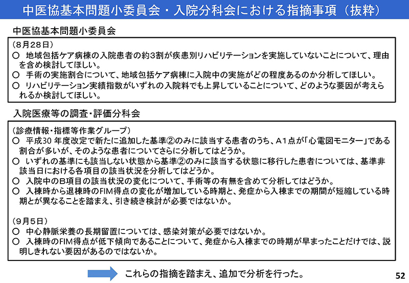 52_【入-1】入院分科会資料_20190919