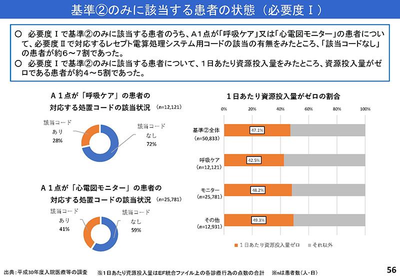 56_【入-1】入院分科会資料_20190919