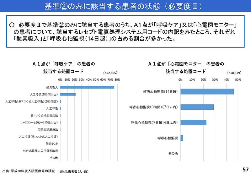 57_【入-1】入院分科会資料_20190919
