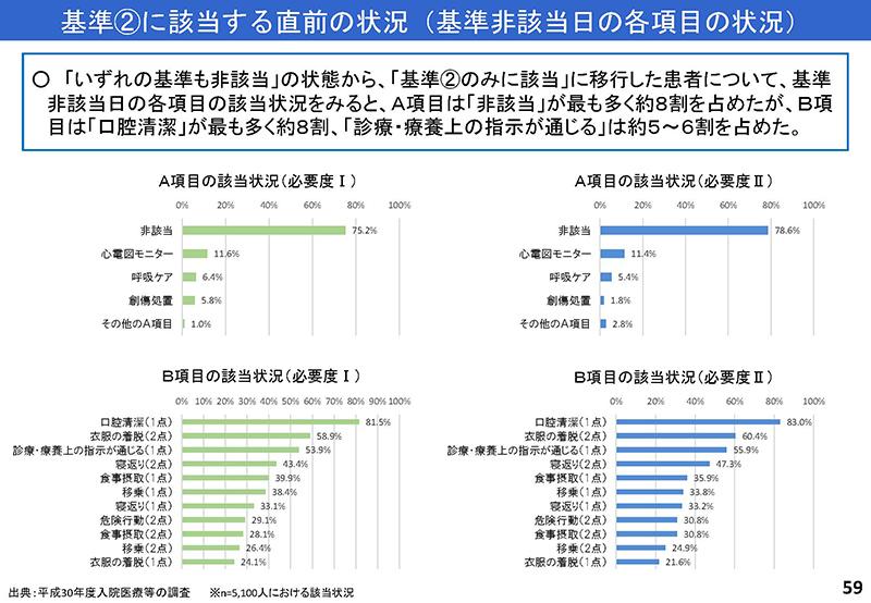 59_【入-1】入院分科会資料_20190919