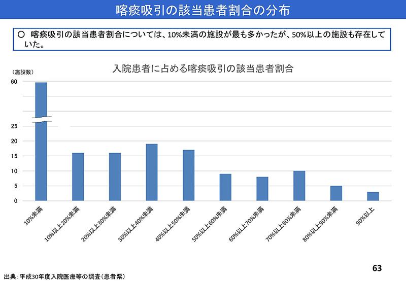 63_【入-1】入院分科会資料_20190919