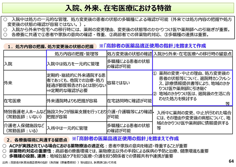 64_【中医協総会】個別事項(その1)_20190918