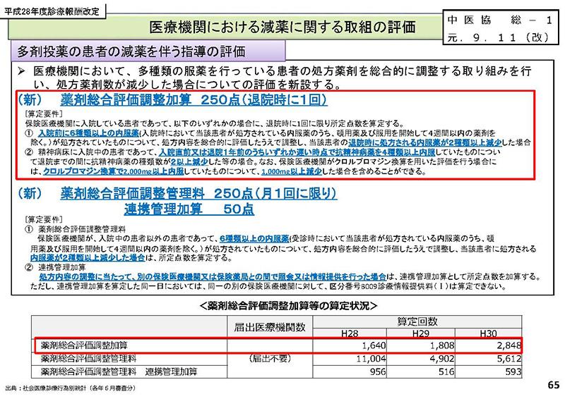 65_【中医協総会】個別事項(その1)_20190918