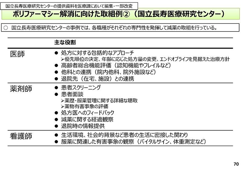 70_【中医協総会】個別事項(その1)_20190918