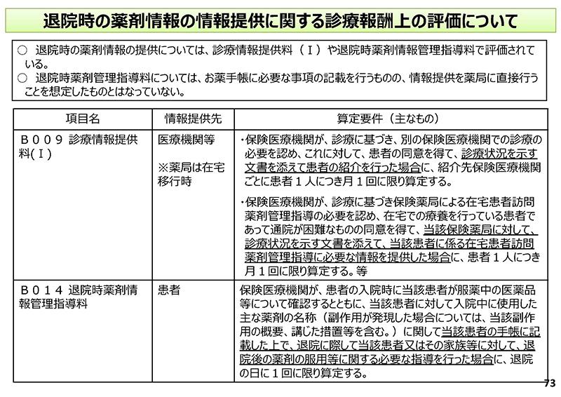 73_【中医協総会】個別事項(その1)_20190918