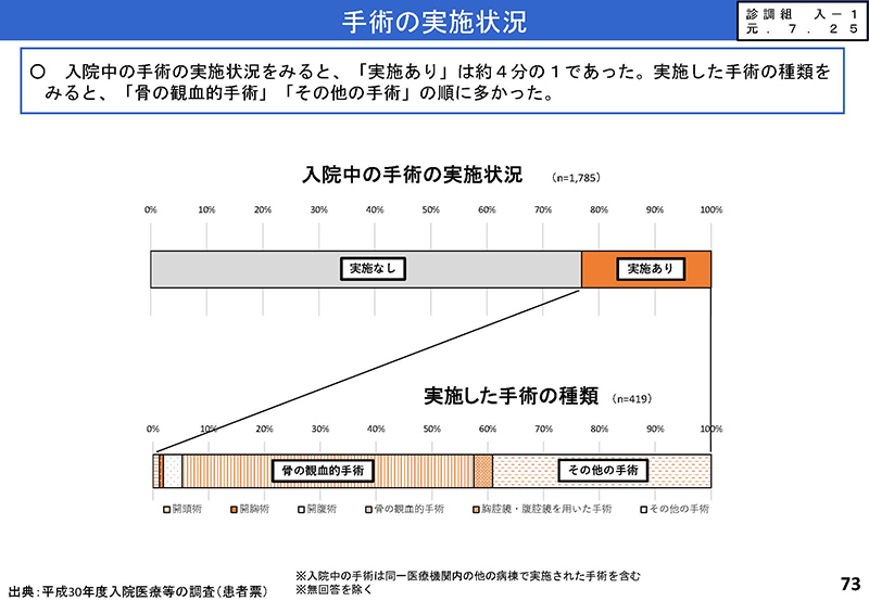 73_【入-1】入院分科会資料_20190919