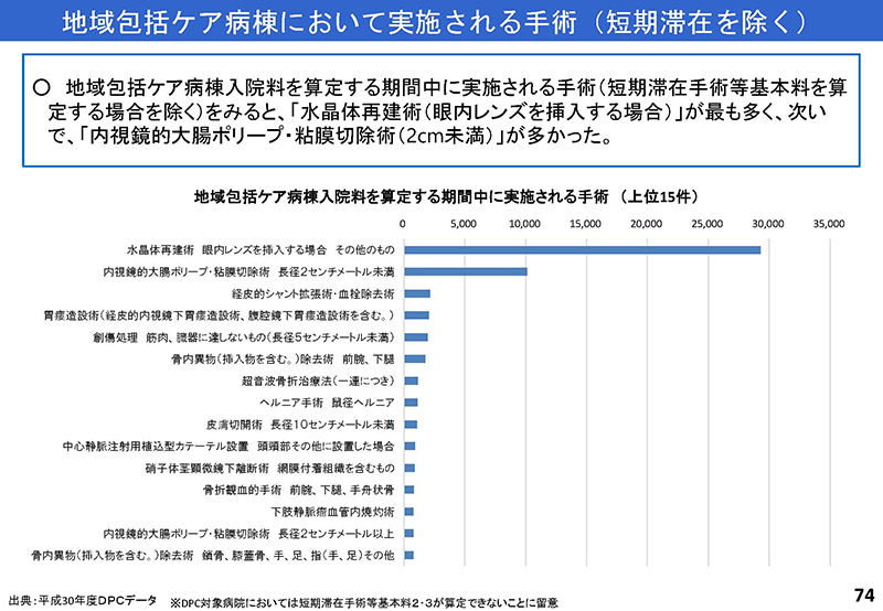 74_【入-1】入院分科会資料_20190919