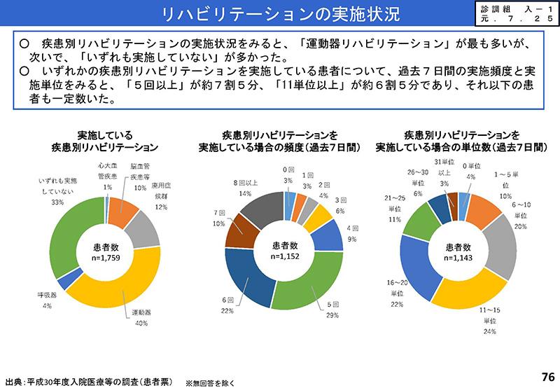76_【入-1】入院分科会資料_20190919