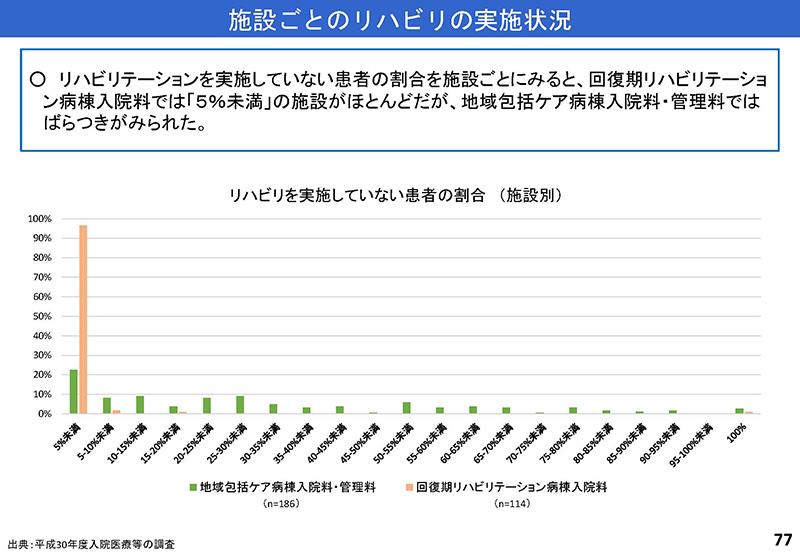 77_【入-1】入院分科会資料_20190919