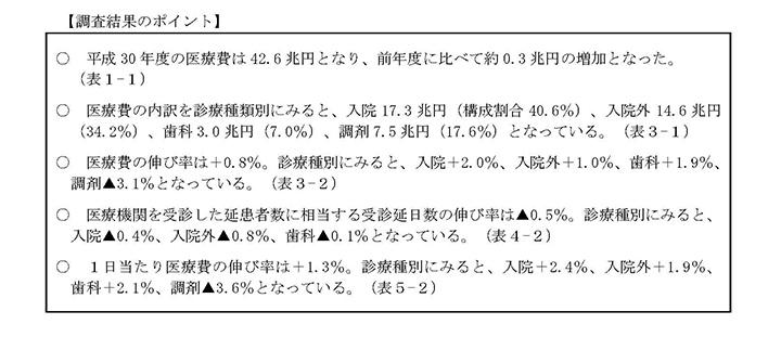 医療費の動向2_20191009中医協総会