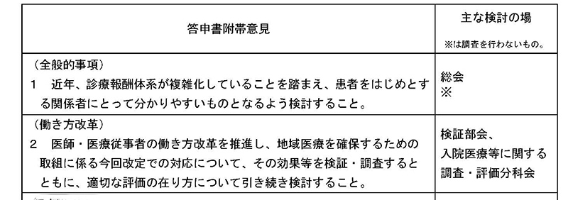 02_【総-4】答申附帯意見に関する事項等の検討の進め方について_20200527中医協総会