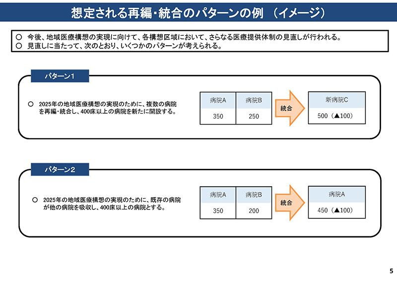 05_【総-1】地域包括ケア病棟の取扱いについて_20200610中医協総会