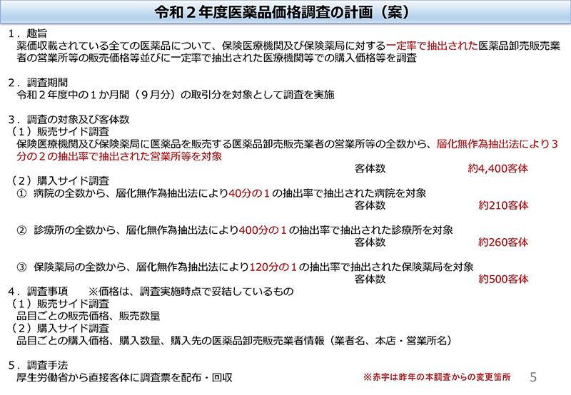 05_【薬-1】令和2年度医薬品価格調査(薬価調査)について_20200617薬価専門部会