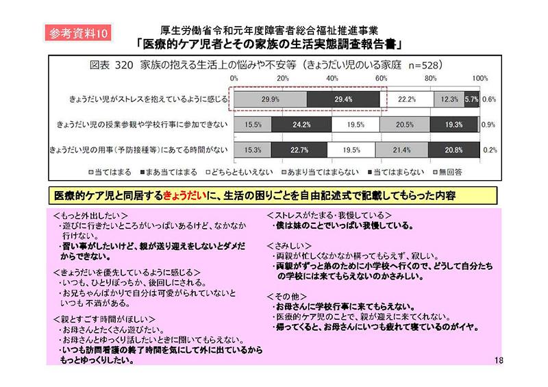 18_【ヒアリング資料1】日本医師会_20200730障害福祉サービス等報酬検討チーム