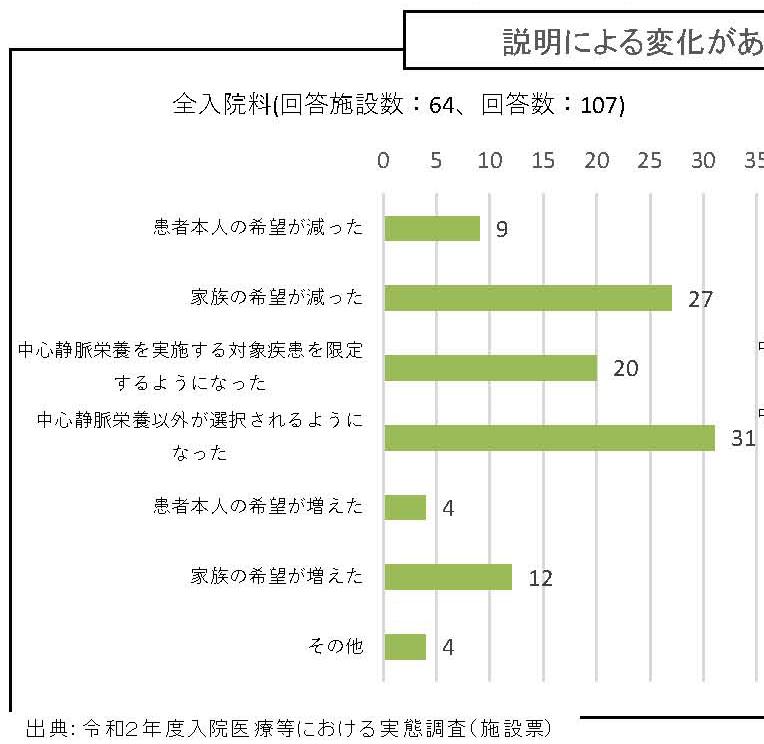 抜粋P66_【入-1】慢性期入院医療等_2021年8月6日の入院分科会