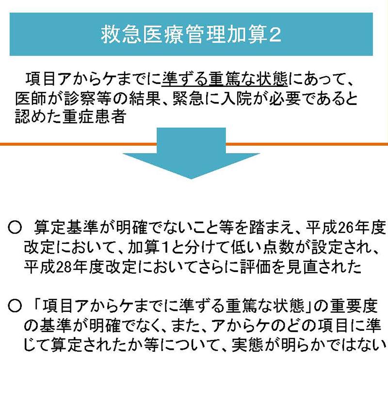 29_【入-2】議題2・3・4(ICU、救急、医療資源少ない地域)_2021年8月27日の中医協入院分科会